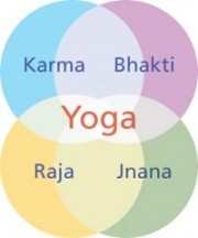 4 paths-of-yoga-200x240