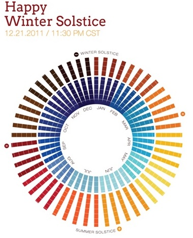 winter solstice calendar