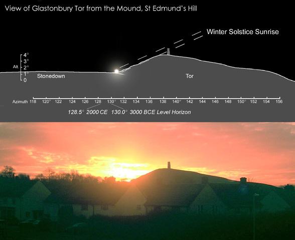 Winter solstice - Glastonbury